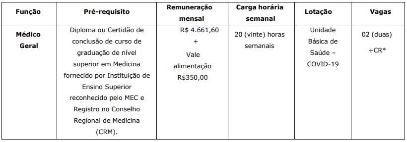 87 - Processo seletivo da Prefeitura de Afonso Cláudio ES: Inscrições abertas