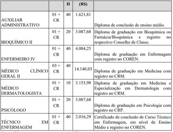 CARGOS PREF - Concurso Prefeitura de Indaial: Inscrições abertas!