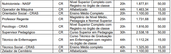 Captura de tela 2021 03 01 134433 - Concurso da Prefeitura de Belmiro MG: Edital publicado