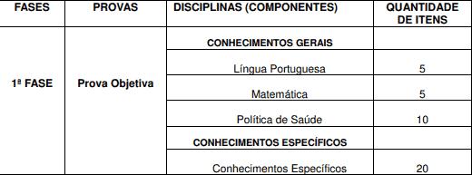 Captura de tela 2021 03 02 141005 - Concurso Prefeitura de Guarulhos SP: Inscrições Abertas para Oficial de Controle Animal