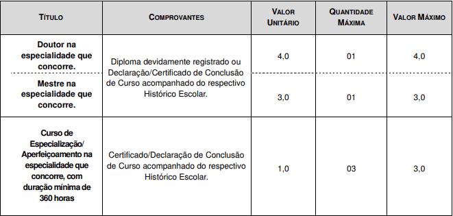 Captura de tela 2021 03 02 154918 - Concurso Prefeitura de Guarulhos SP: Inscrições encerradas para Cargos de Médico