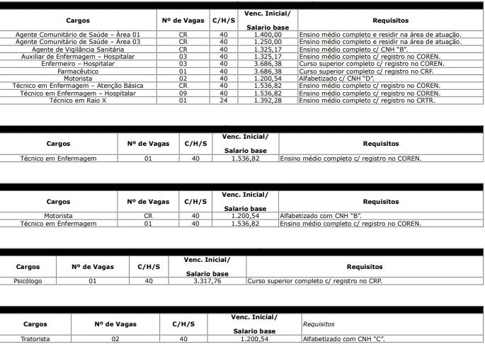 Captura de tela 2021 03 02 164714 - Concurso da Prefeitura de Bodoquena MS: Inscrições abertas