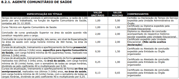 Captura de tela 2021 03 02 170701 - Concurso da Prefeitura de Bodoquena MS: Inscrições abertas
