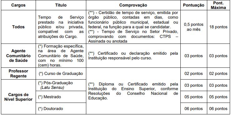 Captura de tela 2021 03 02 174731 - Concurso da Prefeitura de Belmiro Braga MG: Término das inscrições