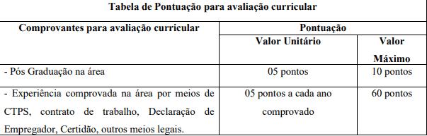 Captura de tela 2021 03 03 162202 - Concurso da Prefeitura de Caieiras SP: Inscrições abertas