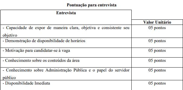 Captura de tela 2021 03 03 162253 - Concurso da Prefeitura de Caieiras SP: Inscrições abertas