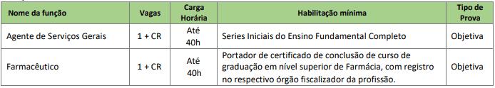 Captura de tela 2021 03 04 141959 - Concurso da Prefeitura de Chapadão do Legeado SC: Inscrições abertas