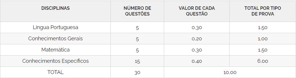 Captura de tela 2021 03 04 144801 - Concurso da Prefeitura de Chapadão do Legeado SC: Inscrições abertas