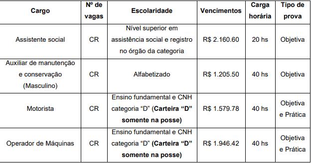 Captura de tela 2021 03 05 130024 - Concurso da Prefeitura de Novo Horizonte SC: Inscrições abertas
