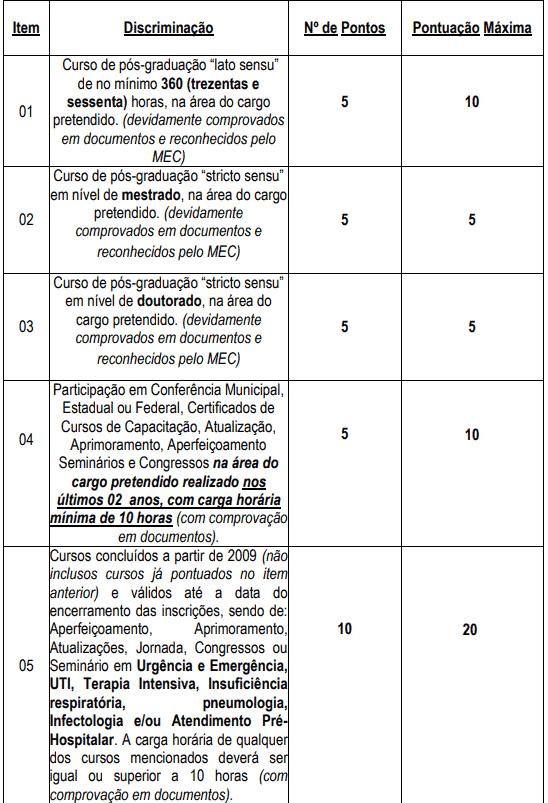 SELECAO - Processo Seletivo Prefeitura de Catalão GO: Inscrições Abertas!