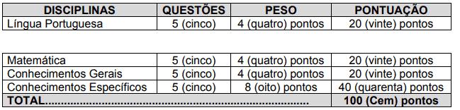 Y - Concurso da Prefeitura de Cotriguaçu MT: Inscrições encerradas