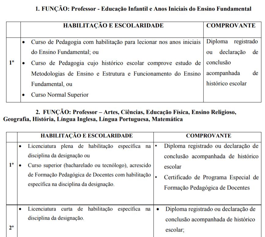 analise 1 - Prefeitura de Muriaé MG: Processo Seletivo tem inscrições encerradas!