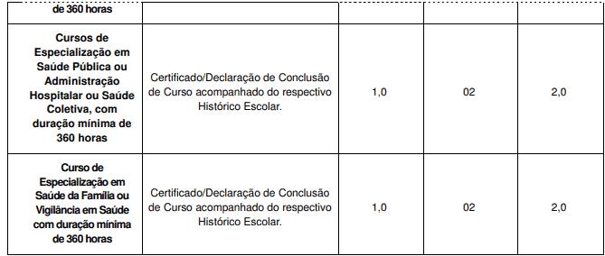 av titulo 2 - Concurso Prefeitura de Guarulhos SP: Inscrições Abertas para Especialista em Saúde