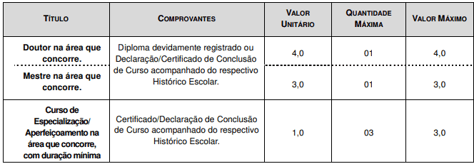av titulo - Concurso Prefeitura de Guarulhos SP: Inscrições Abertas para Especialista em Saúde