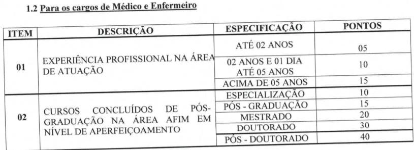 ava 2 - Prefeitura de Piratini-RS abre vagas na saúde