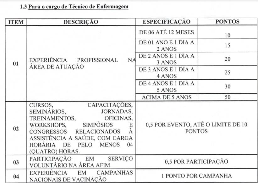 ava 3  - Prefeitura de Piratini-RS abre vagas na saúde