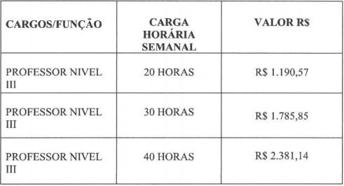 b - Concurso da Prefeitura de Bronópolis GO: Inscrições encerradas