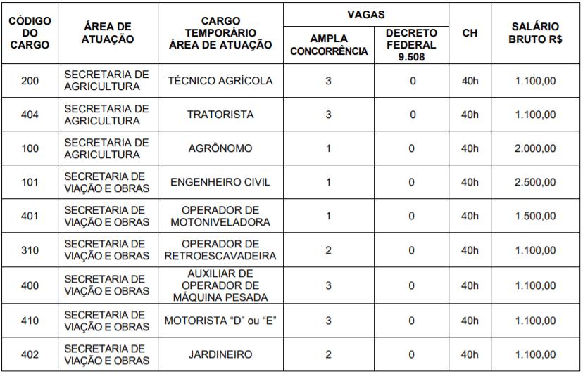 c1 10 - Processo Seletivo Prefeitura de Teolândia-BA: Inscrições encerradas
