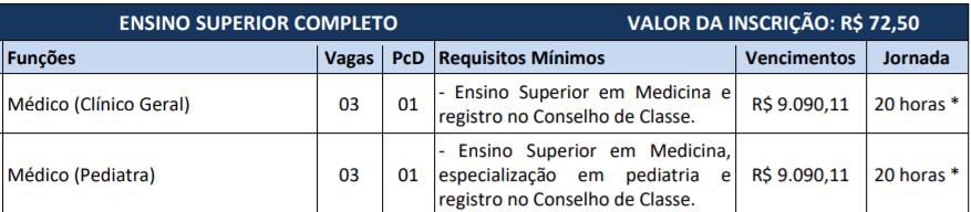 c1 7 - Processo Seletivo para Médico Prefeitura de Barueri-SP