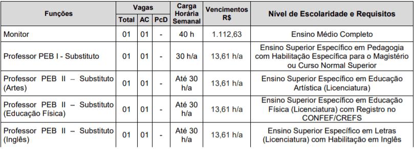 c1 9 - Processo Seletivo Prefeitura de Aramina – SP: Inscrições encerradas