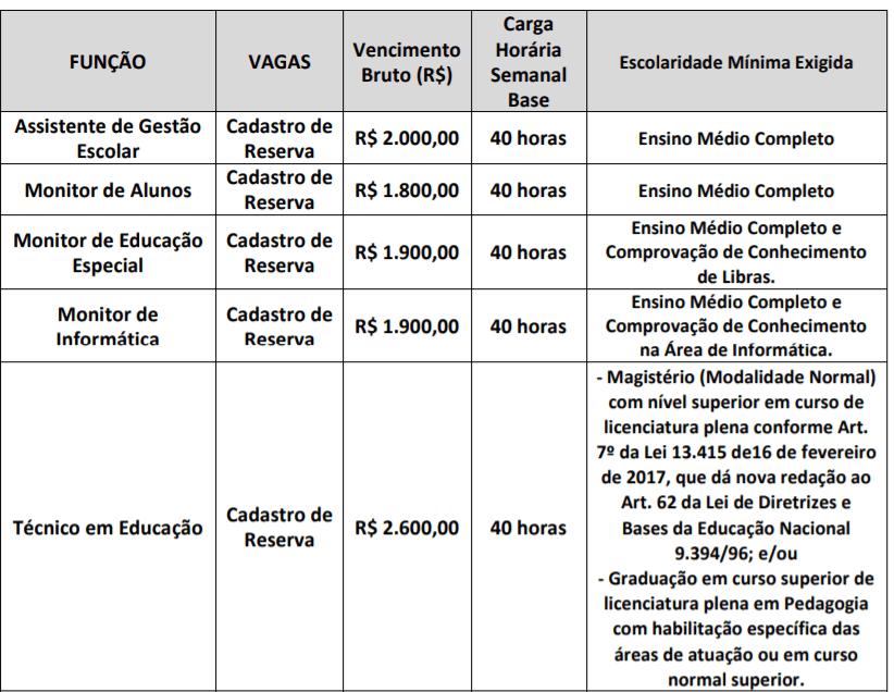c1 - Processo seletivo Jaguariúna - SP: Inscrições encerradas
