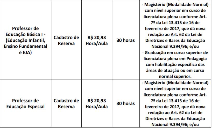 c2 1 - Processo Seletivo SEDUC Jaguariúna SP: Inscrições Abertas