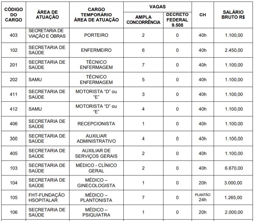 c2 2 - Processo Seletivo Prefeitura de Teolândia-BA: Inscrições encerradas