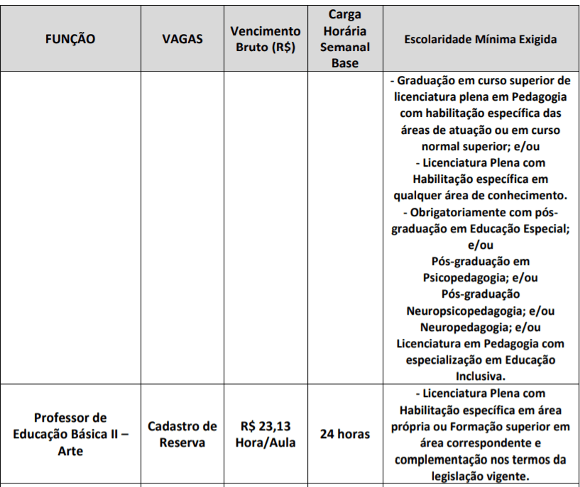 c3 1 - Processo Seletivo SEDUC Jaguariúna SP: Inscrições Abertas