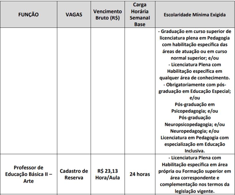 c3 - Processo seletivo Jaguariúna - SP: Inscrições encerradas