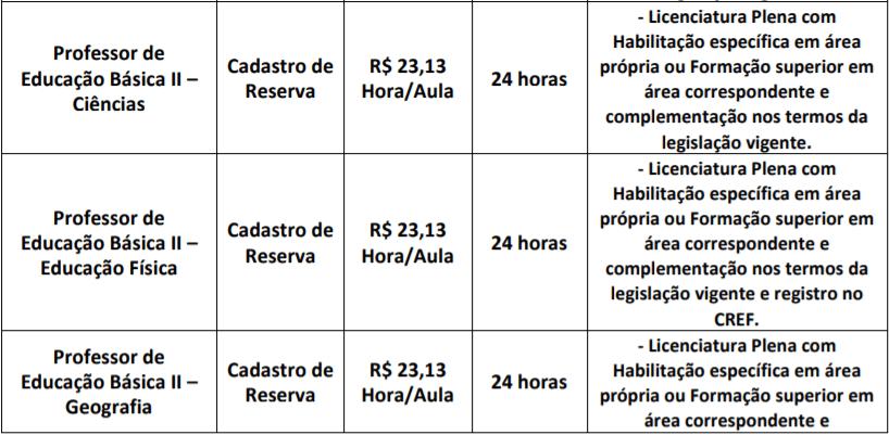 c4 1 - Processo Seletivo SEDUC Jaguariúna SP: Inscrições Abertas