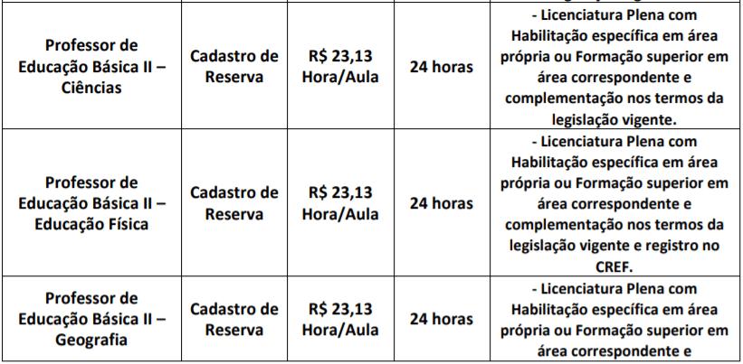 c4 - Processo seletivo Jaguariúna - SP: Inscrições encerradas