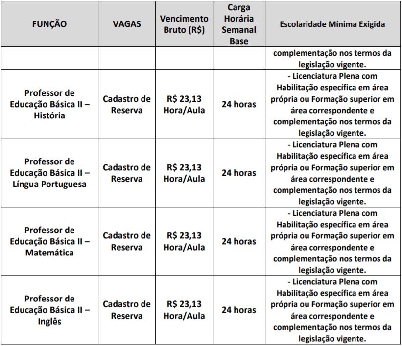 c5 1 - Processo Seletivo SEDUC Jaguariúna SP: Inscrições Abertas