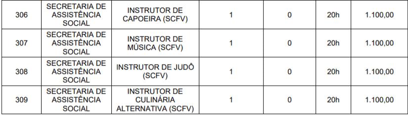 c5 2 - Processo Seletivo Prefeitura de Teolândia-BA: Inscrições encerradas