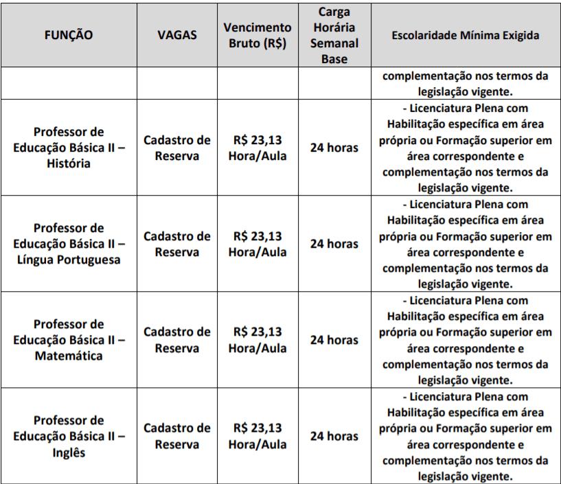 c5 - Processo seletivo Jaguariúna - SP: Inscrições encerradas