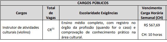 cargo 1 - Concurso Ibirama SC: Inscrições encerradas