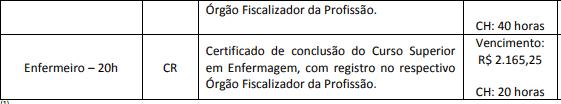 cargo 3 - Concurso Ibirama SC: Inscrições encerradas