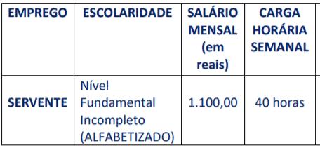 cargo 4 - Processo Seletivo COMDEP Paracambi RJ: Inscrições Abertas