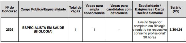 cargo saude - Concurso Prefeitura de Guarulhos SP: Inscrições Abertas para Especialista em Saúde