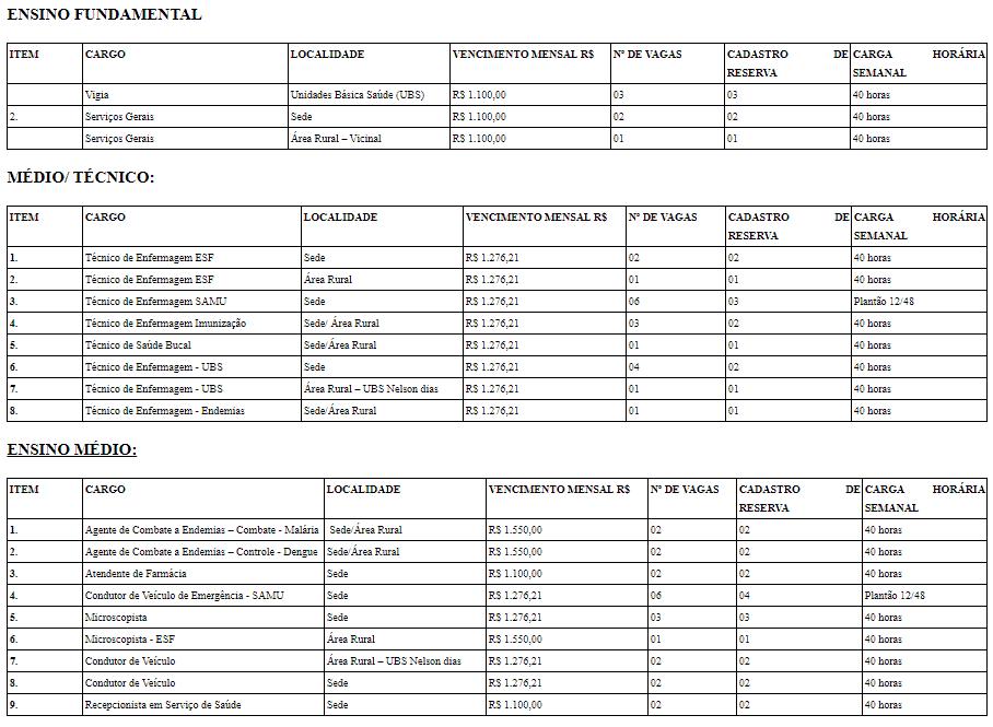 cargo - Processo seletivo Prefeitura de São João da Baliza - RR: ATÉ R$ 3.000