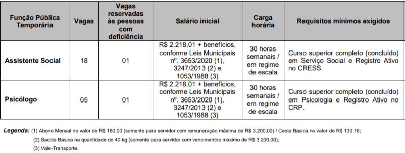 cargos 15 - Processo Seletivo Prefeitura de Carapicuíba SP: Inscrições Abertas!