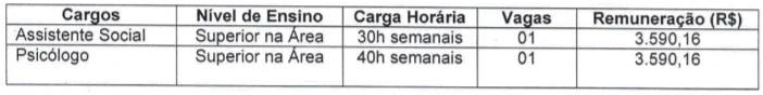 cargos 17 - Processo seletivo Prefeitura de São José Dos Quatro Marcos - MT: Assistente Social e Psicólogo! Inscrições encerradas