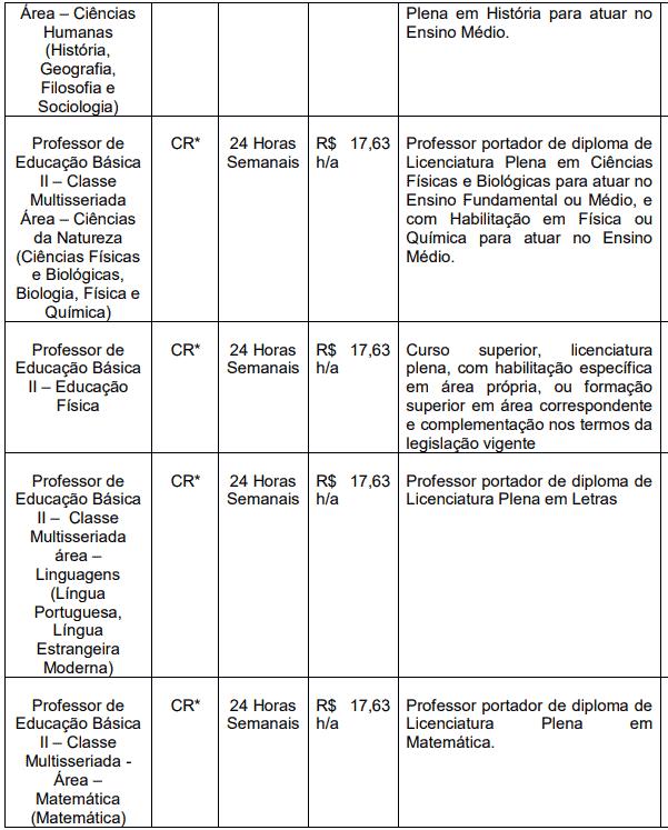 cargos 2 4 - Processo seletivo Prefeitura de Taiaçu - SP: Inscrições abertas!