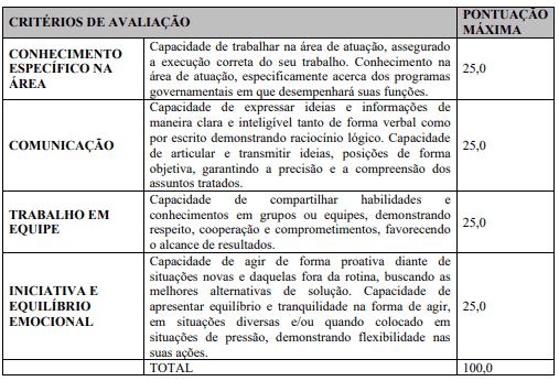 entrevista tecnica - Processo seletivo Prefeitura de Hidrolândia - GO: INSCRIÇÕES ABERTAS