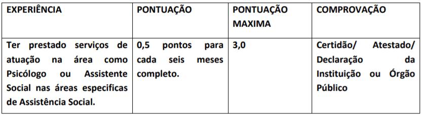 experiencia - Processo seletivo Fundo Municipal de Saúde de Pirenópolis - GO: SAIU EDITAL