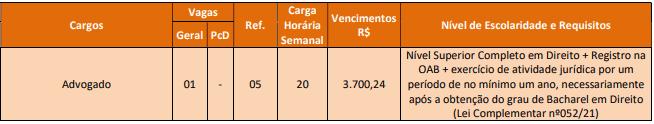n - Concurso da Câmara Municipal de Avanhandava SP: Inscrições abertas