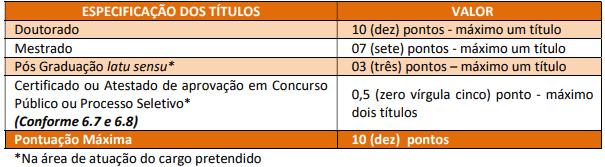 p - Concurso da Câmara Municipal de Avanhandava SP: Inscrições abertas