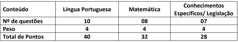 p1 2 - Processo Seletivo SEDUC Jaguariúna SP: Inscrições Abertas