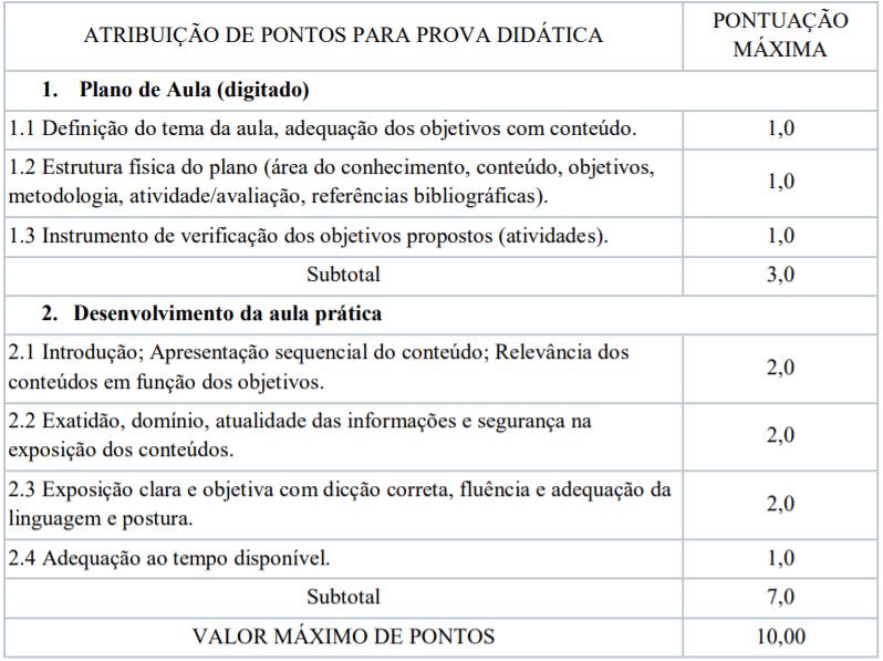 p1 4 - Processo Seletivo Prefeitura de Petrolina de Goiás – GO: Inscrições encerradas