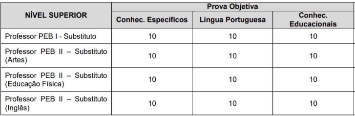 p1 7 - Processo Seletivo Prefeitura de Aramina – SP: Inscrições encerradas