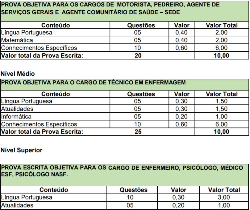 p1 9 - Prefeitura de São Martinho – SC: Inscrições abertas Salários de até R$ 11.077,21